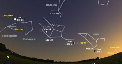 1_céu de julho_ciência