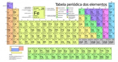 18_tabela periódica