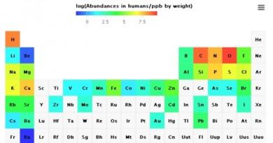 23_tabela periódica